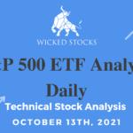 SPY Daily Analysis 10/13/2021